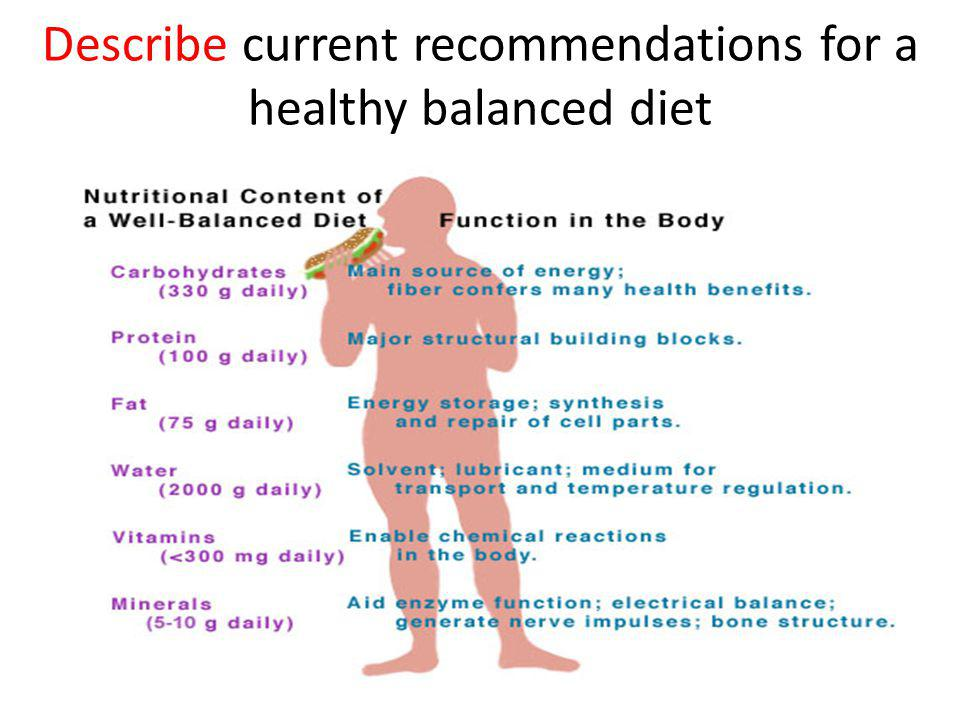 Describe current recommendations for a healthy balanced diet