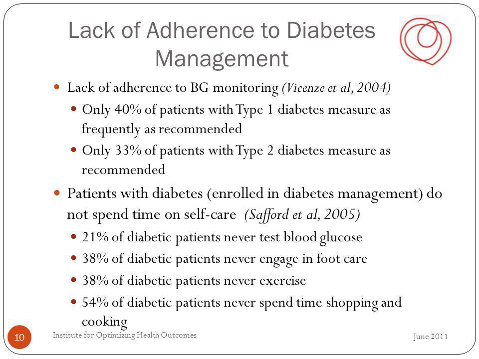 Lack of Adherence to Diabetes Management