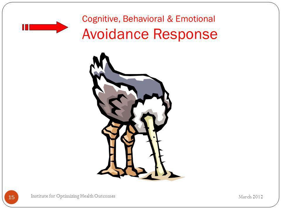 Cognitive, Behavioral & Emotional Avoidance Response