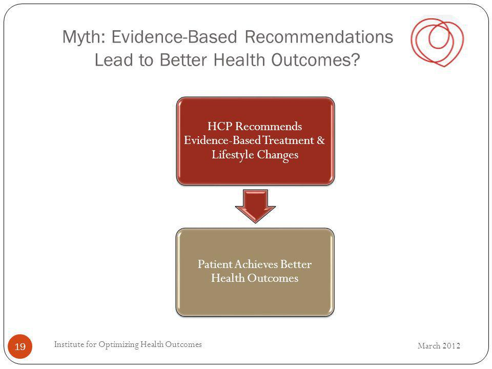 Myth: Evidence-Based Recommendations Lead to Better Health Outcomes