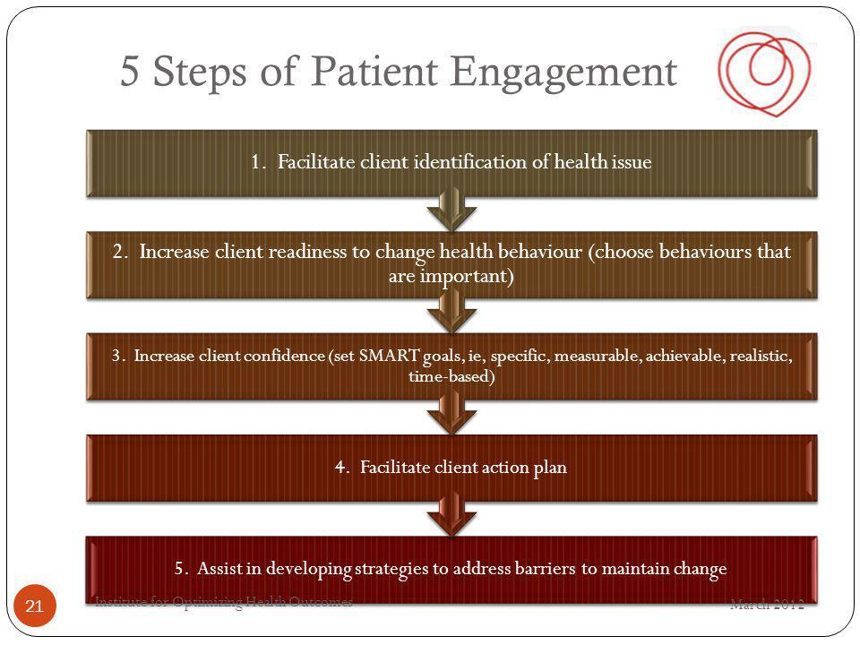 5 Steps of Patient Engagement