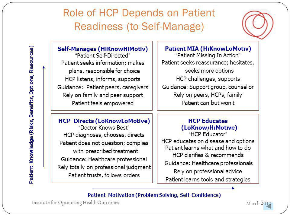 Role of HCP Depends on Patient Readiness (to Self-Manage)