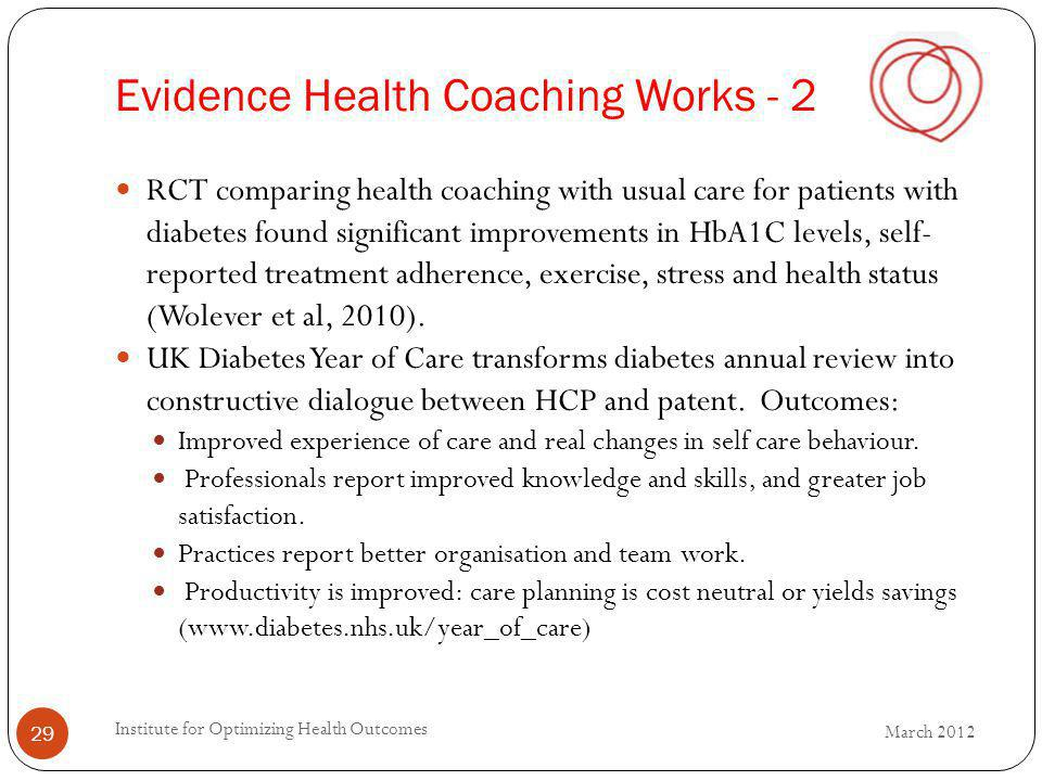 Evidence Health Coaching Works - 2