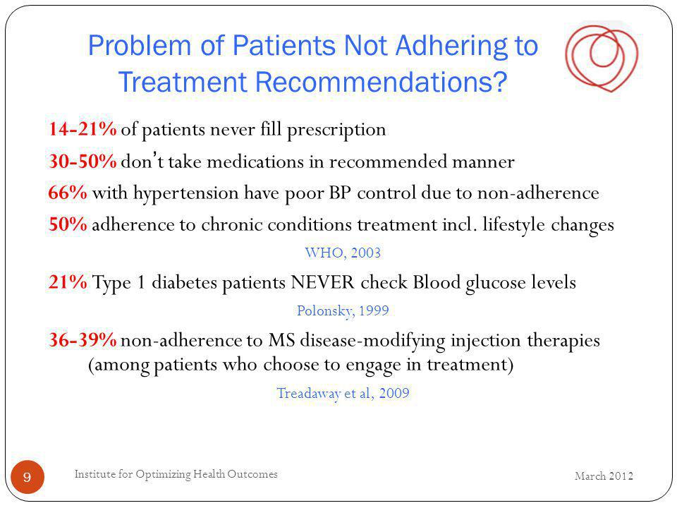 Problem of Patients Not Adhering to Treatment Recommendations