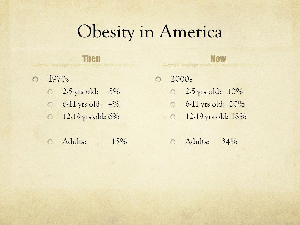 Obesity in America Then Now 1970s 2000s 2-5 yrs old: 5%