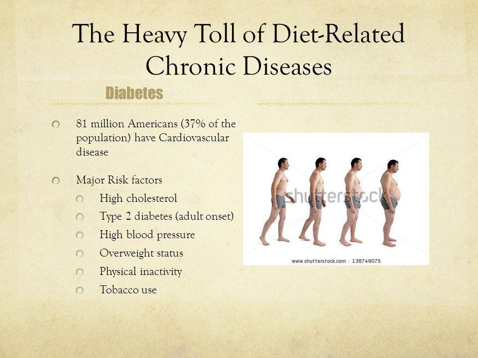 The Heavy Toll of Diet-Related Chronic Diseases