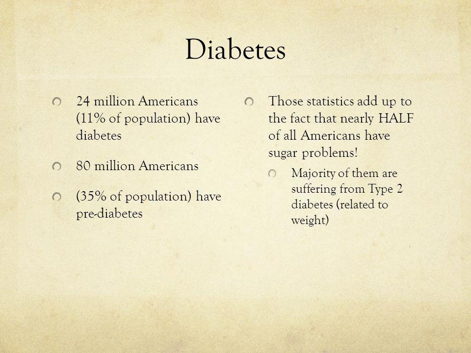 Diabetes 24 million Americans (11% of population) have diabetes