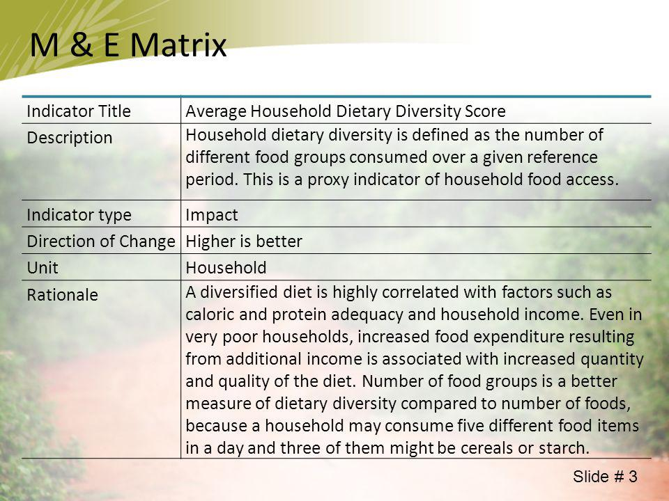M & E Matrix Indicator Title Average Household Dietary Diversity Score