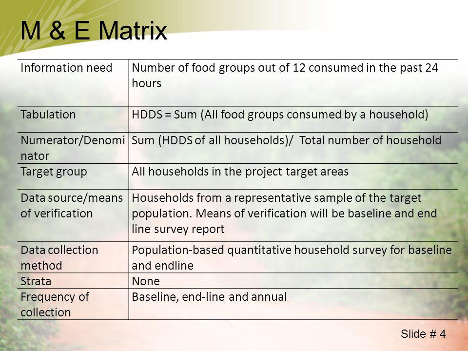 M & E Matrix Information need