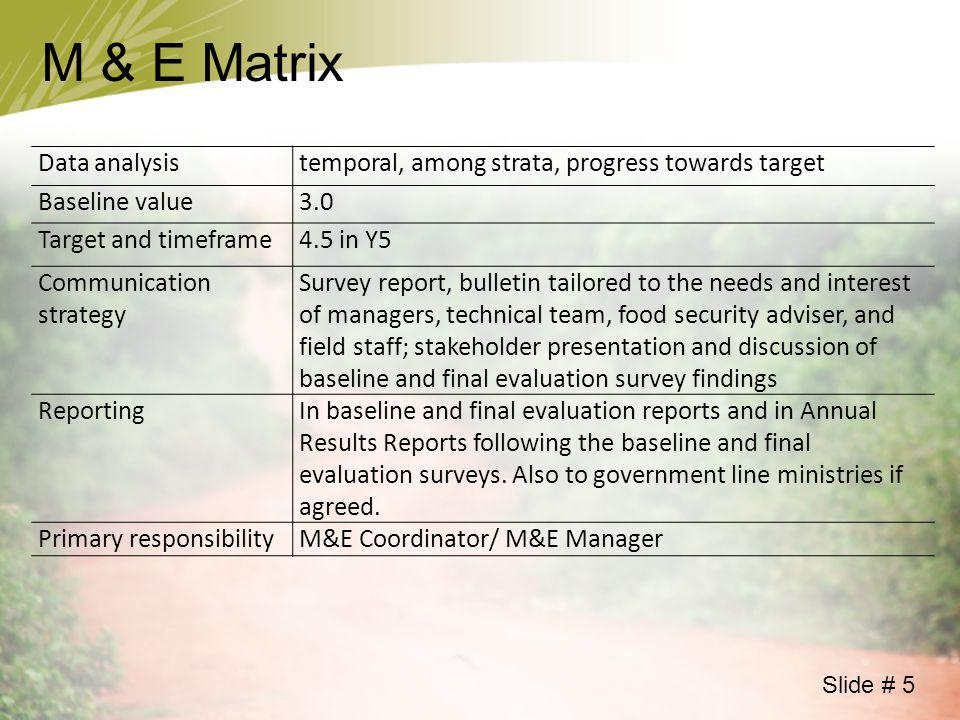 M & E Matrix Data analysis