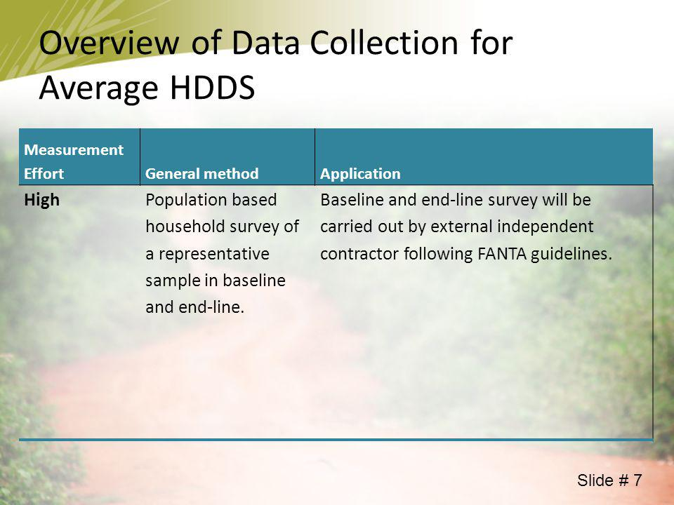 Overview of Data Collection for Average HDDS