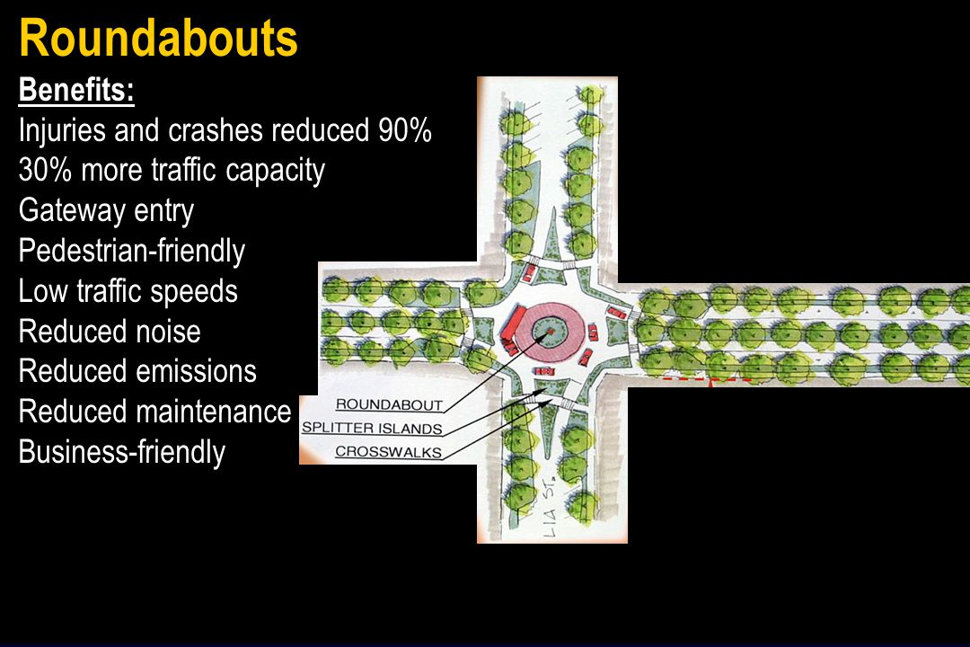 Roundabouts Benefits: Injuries and crashes reduced 90%