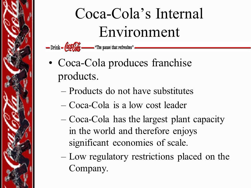 Coca-Cola's Internal Environment