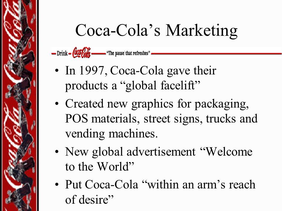 Coca-Cola's Marketing