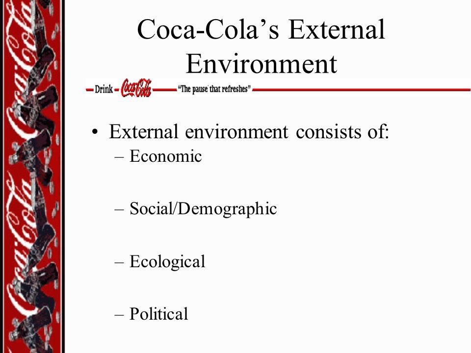 Coca-Cola's External Environment