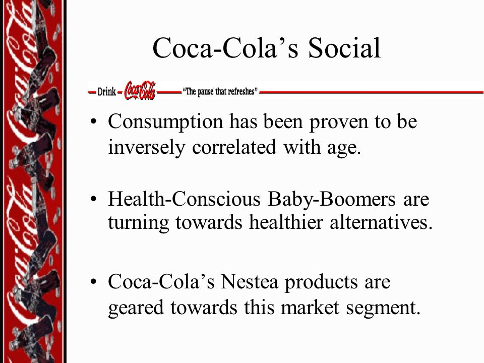 Coca-Cola's Social Consumption has been proven to be inversely correlated with age.