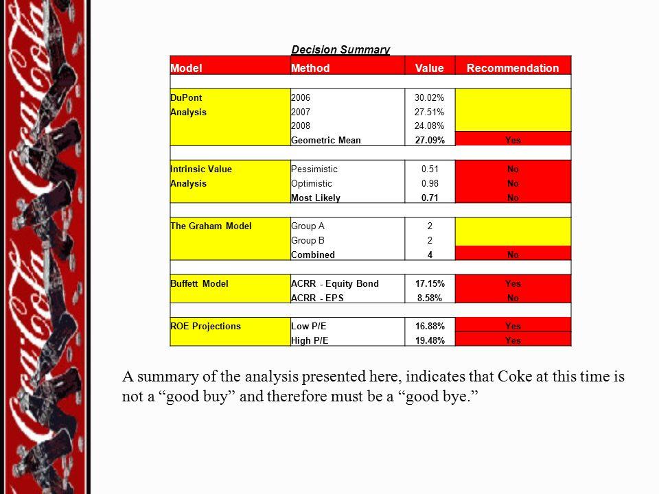 Decision Summary Model. Method. Value. Recommendation. DuPont. 2006. 30.02% Analysis. 2007.