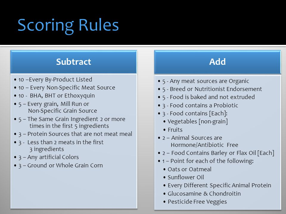 Scoring Rules Subtract Add 10 –Every By-Product Listed