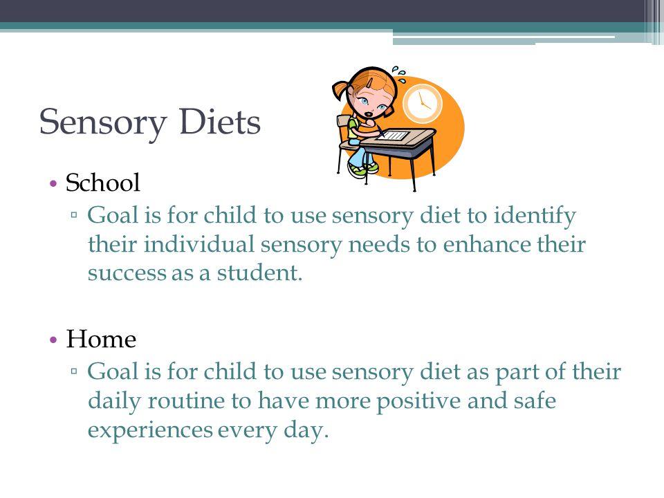 Sensory Diets School Home