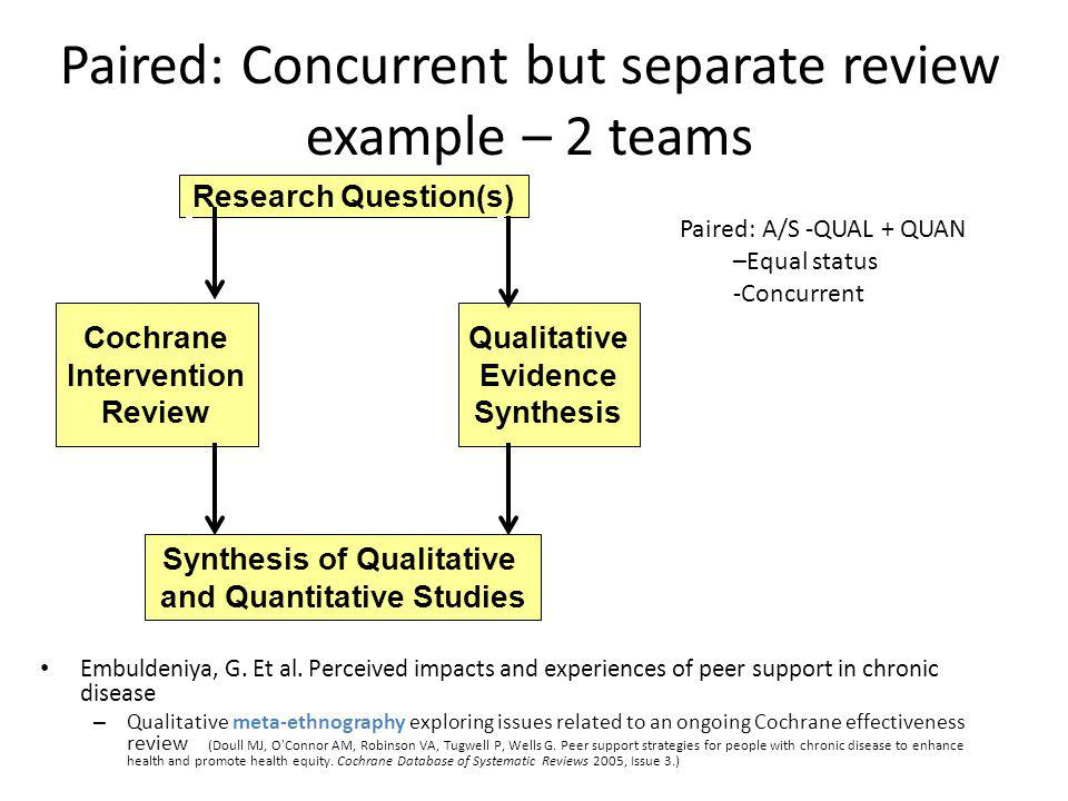 Paired: Concurrent but separate review example – 2 teams