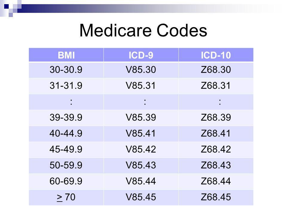 Medicare Codes BMI ICD-9 ICD-10 30-30.9 V85.30 Z68.30 31-31.9 V85.31