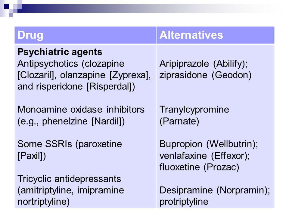 Drug Alternatives Psychiatric agents