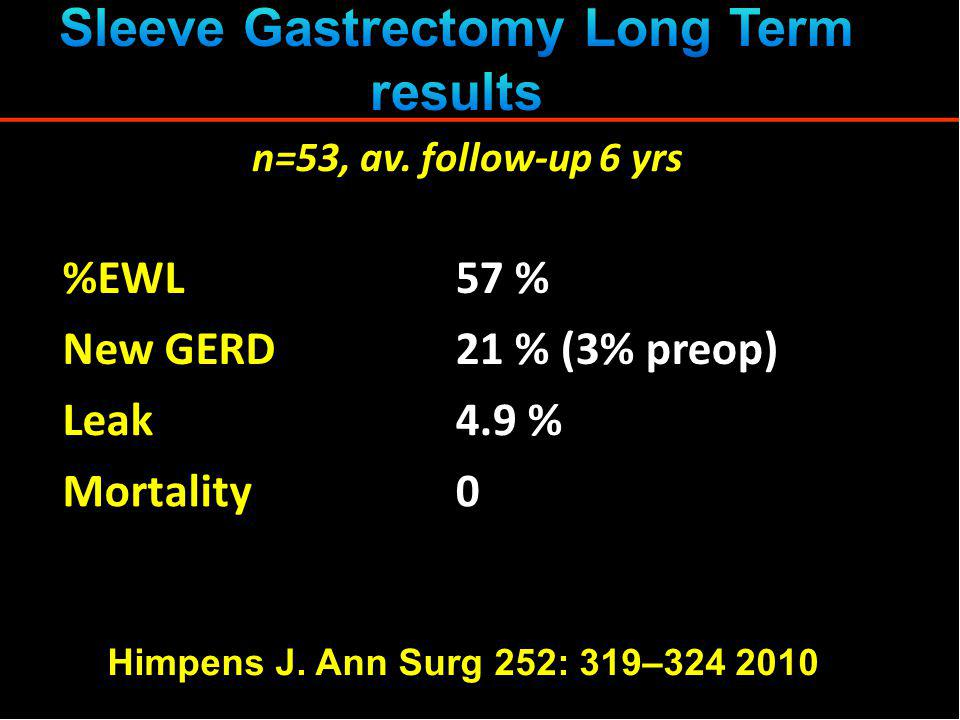 Sleeve Gastrectomy Long Term results
