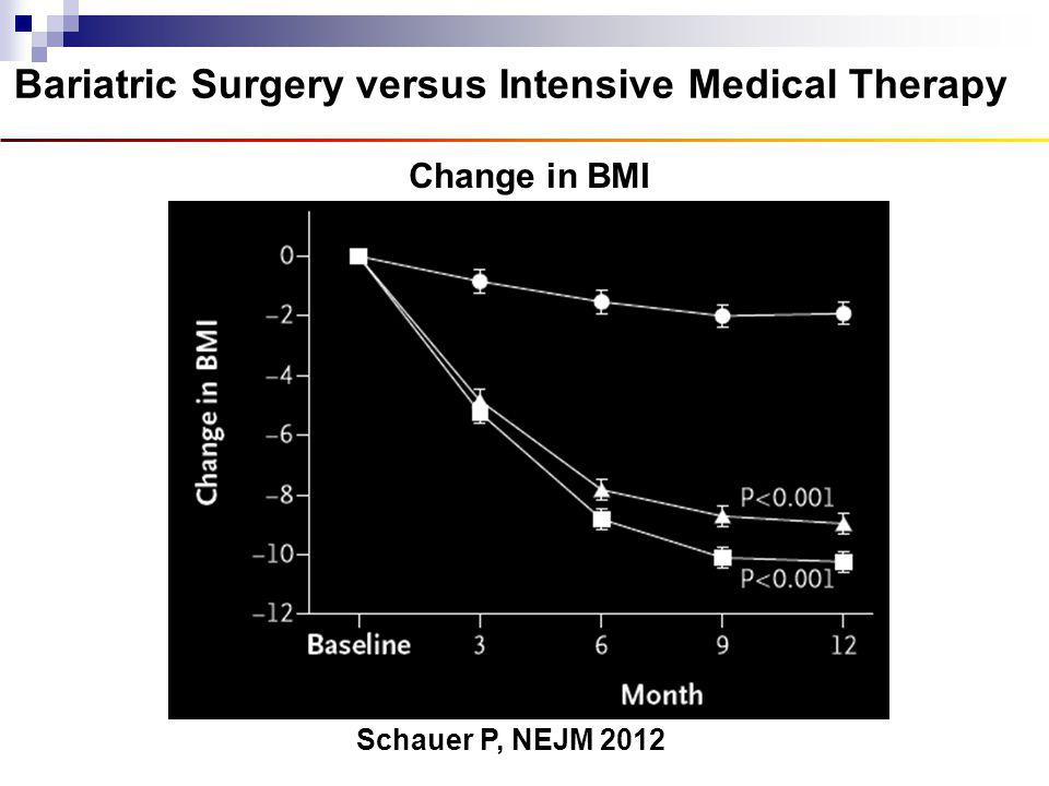 Bariatric Surgery versus Intensive Medical Therapy