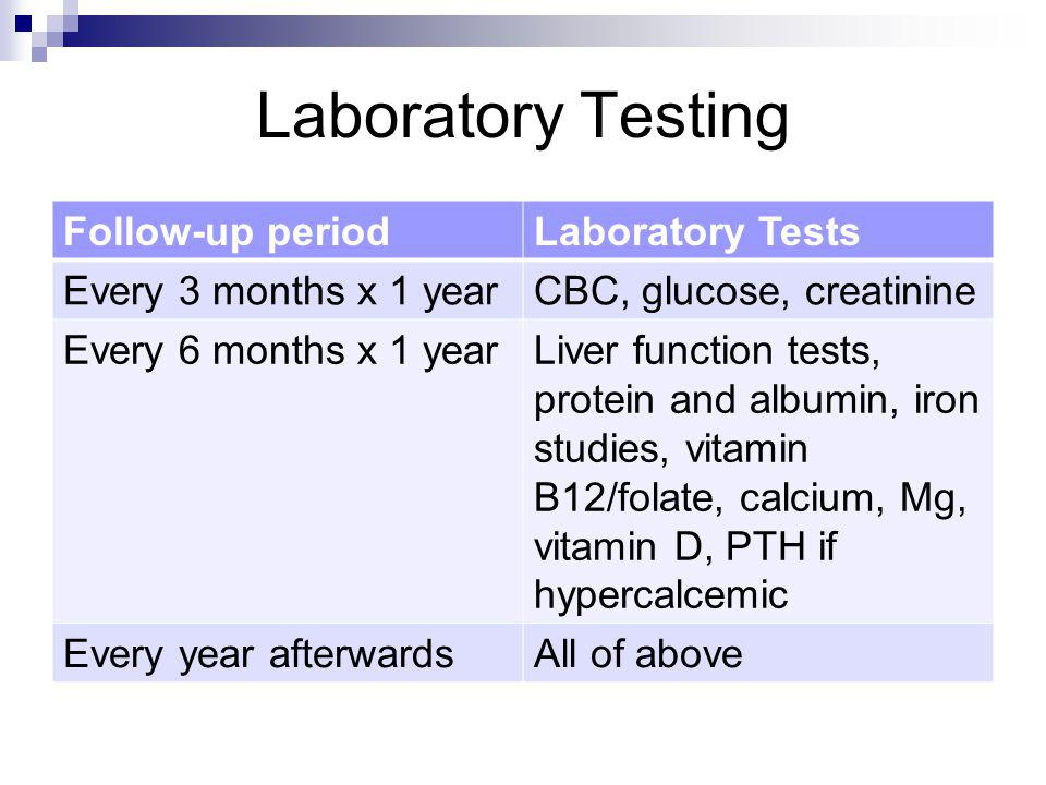 Laboratory Testing Follow-up period Laboratory Tests