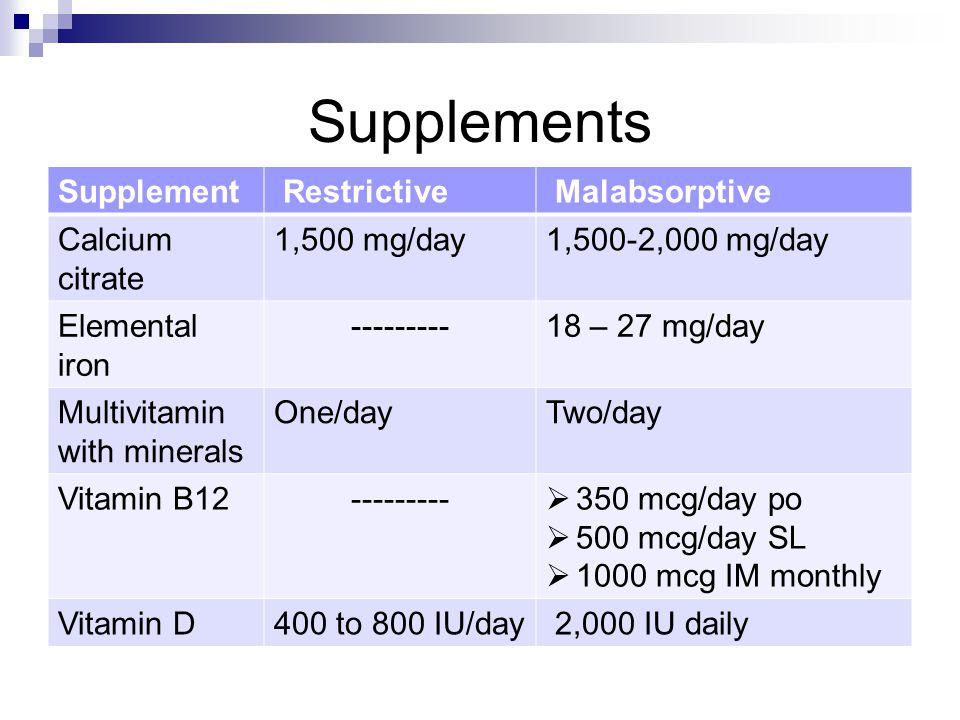 Supplements Supplement Restrictive Malabsorptive Calcium citrate