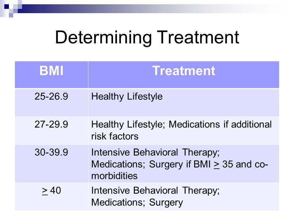 Determining Treatment
