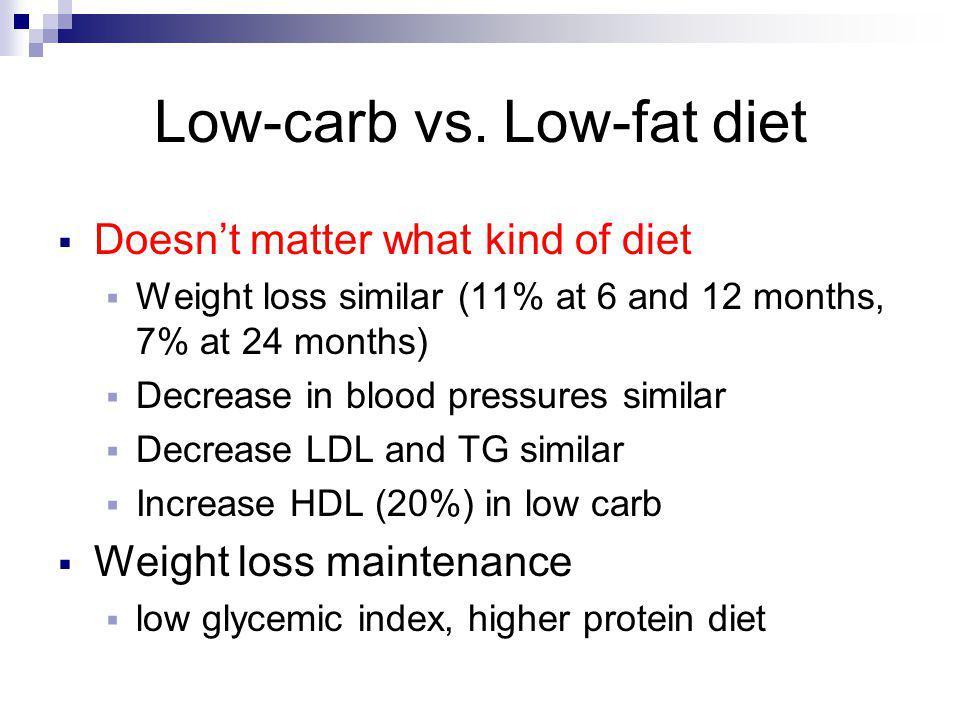 Low-carb vs. Low-fat diet