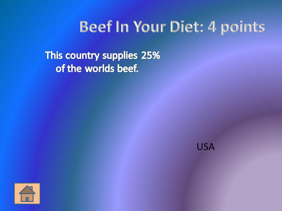 Beef In Your Diet: 4 points