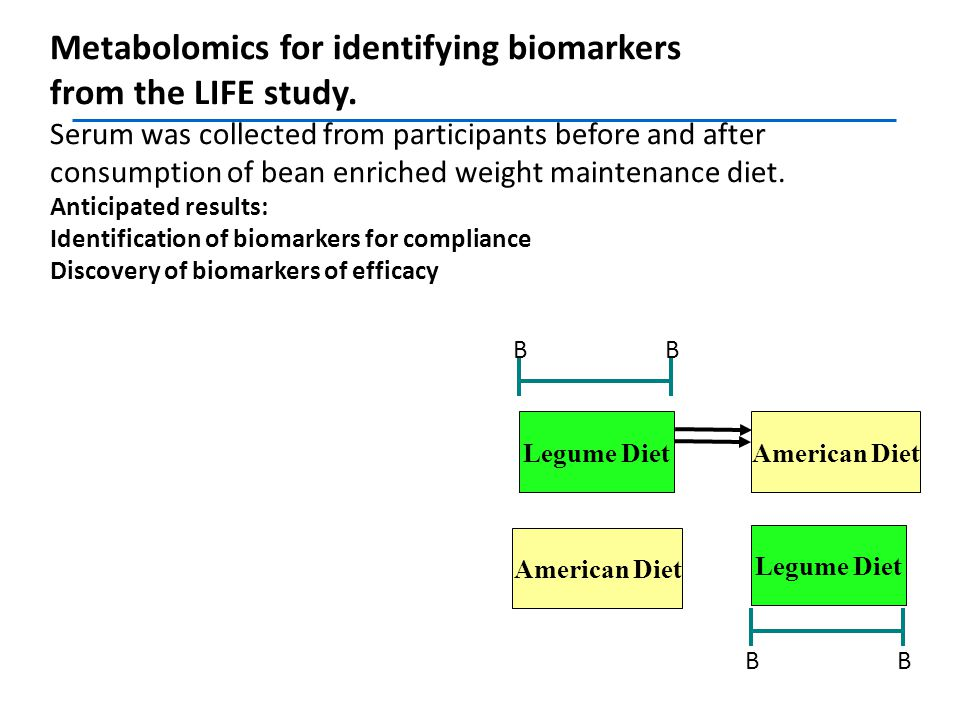 Metabolomics for identifying biomarkers from the LIFE study