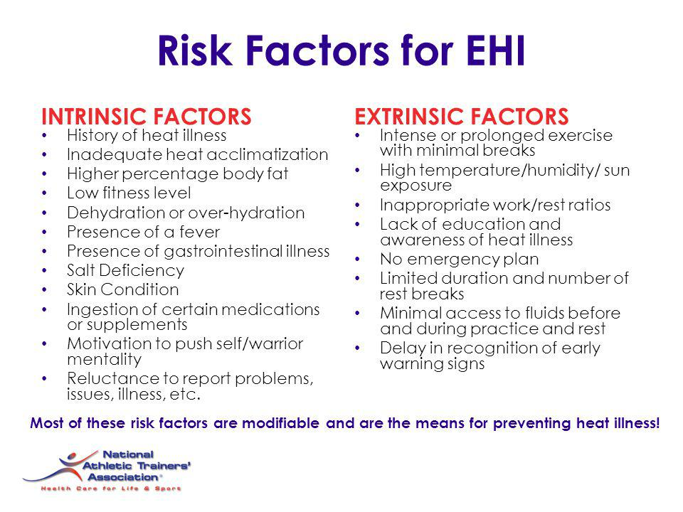 Risk Factors for EHI INTRINSIC FACTORS EXTRINSIC FACTORS