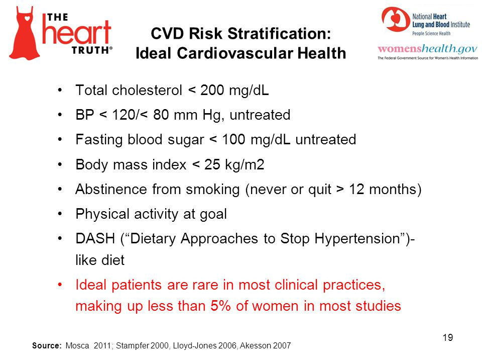 CVD Risk Stratification: Ideal Cardiovascular Health