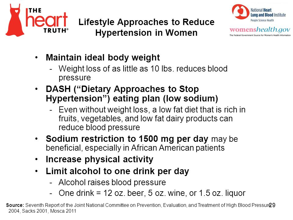 Lifestyle Approaches to Reduce Hypertension in Women