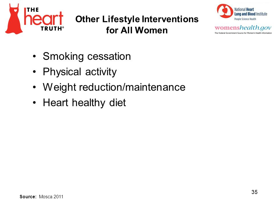 Other Lifestyle Interventions for All Women