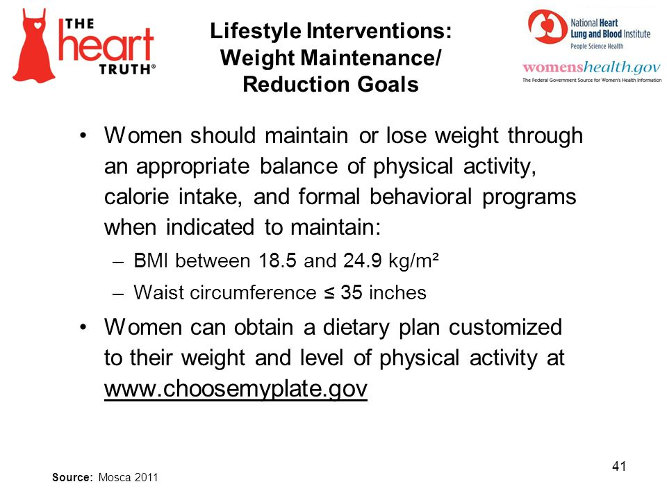 Lifestyle Interventions: Weight Maintenance/ Reduction Goals