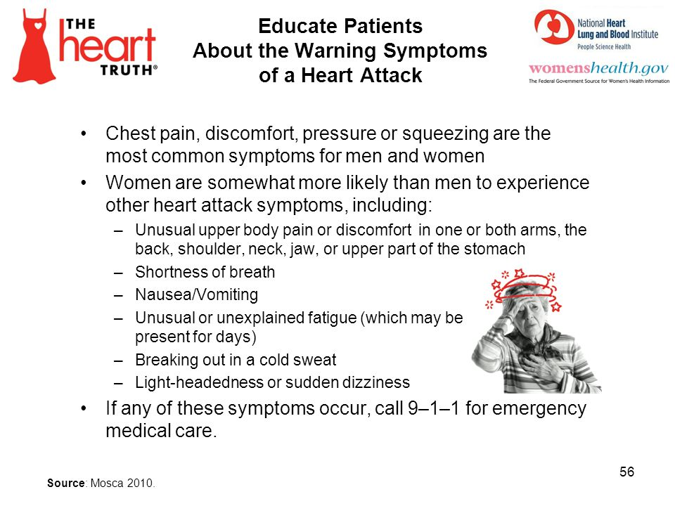Educate Patients About the Warning Symptoms of a Heart Attack