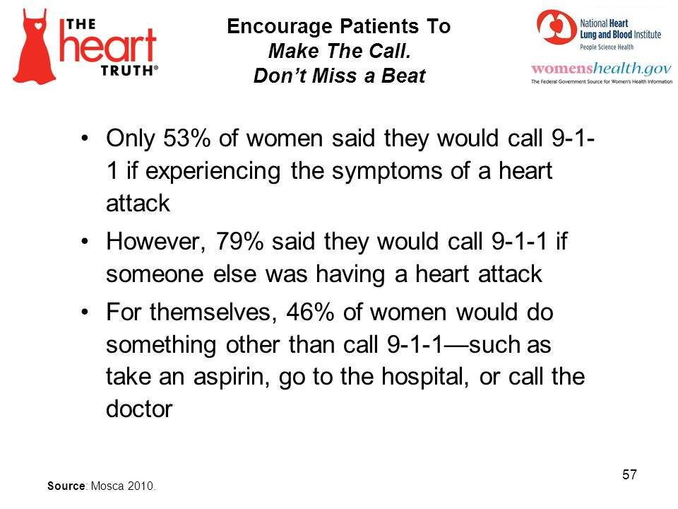 Encourage Patients To Make The Call. Don't Miss a Beat