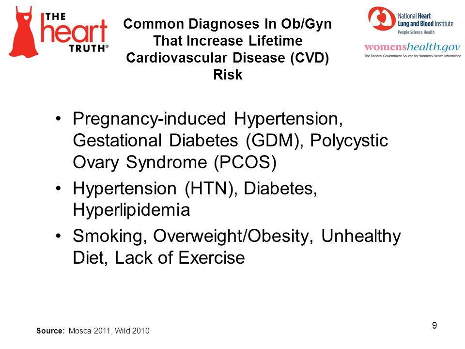 Hypertension (HTN), Diabetes, Hyperlipidemia