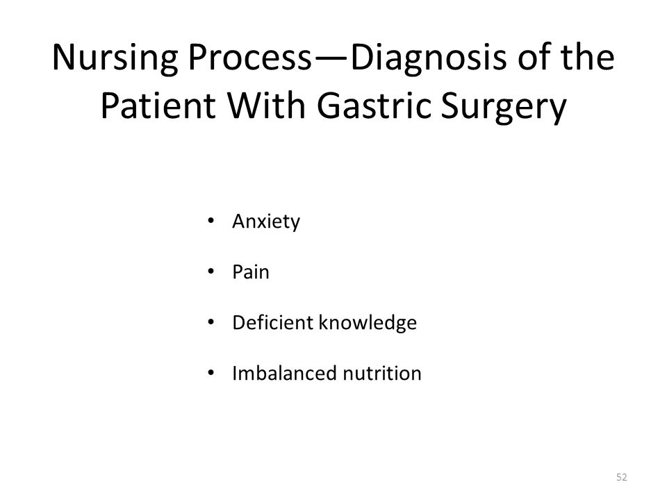 Nursing Process—Diagnosis of the Patient With Gastric Surgery