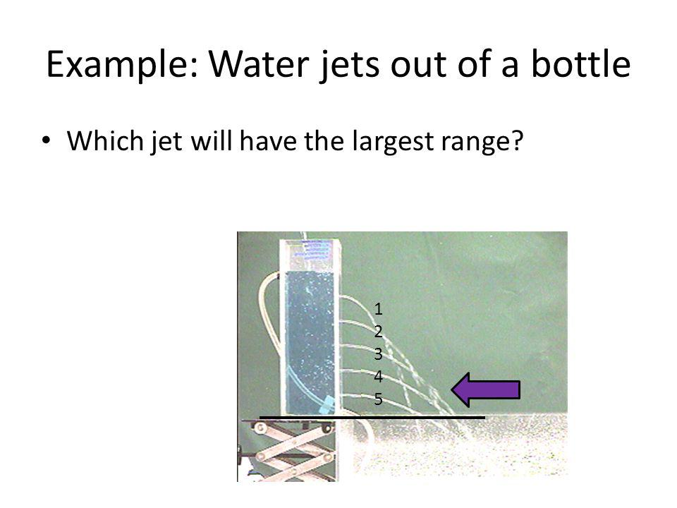 Example: Water jets out of a bottle