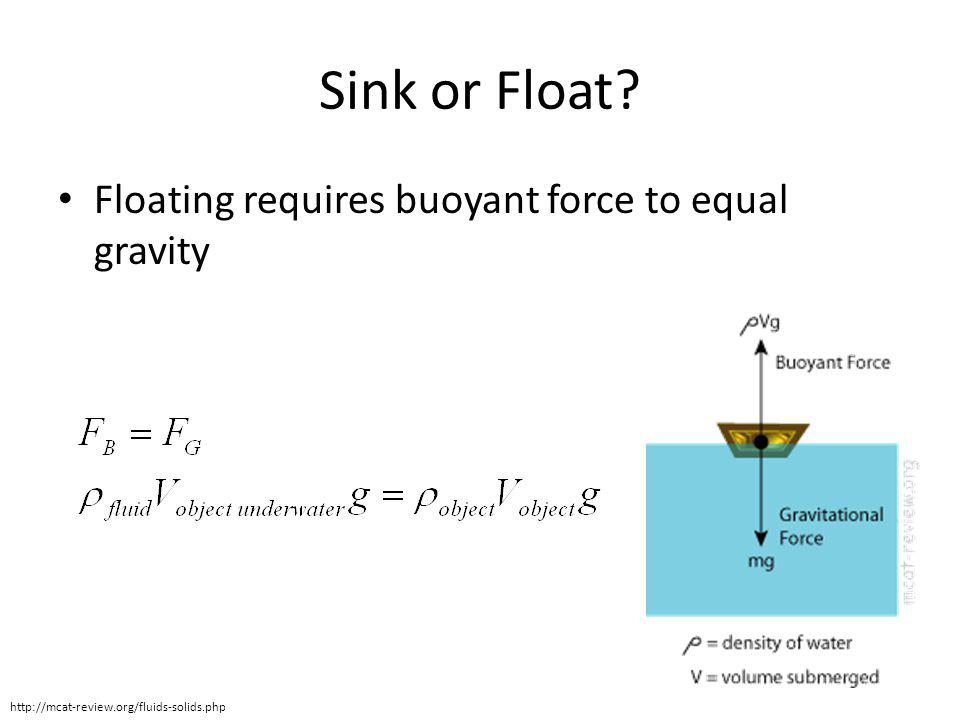 Sink or Float Floating requires buoyant force to equal gravity
