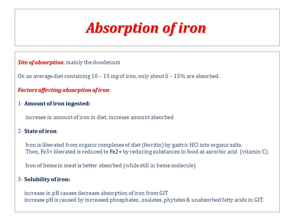 Absorption of iron