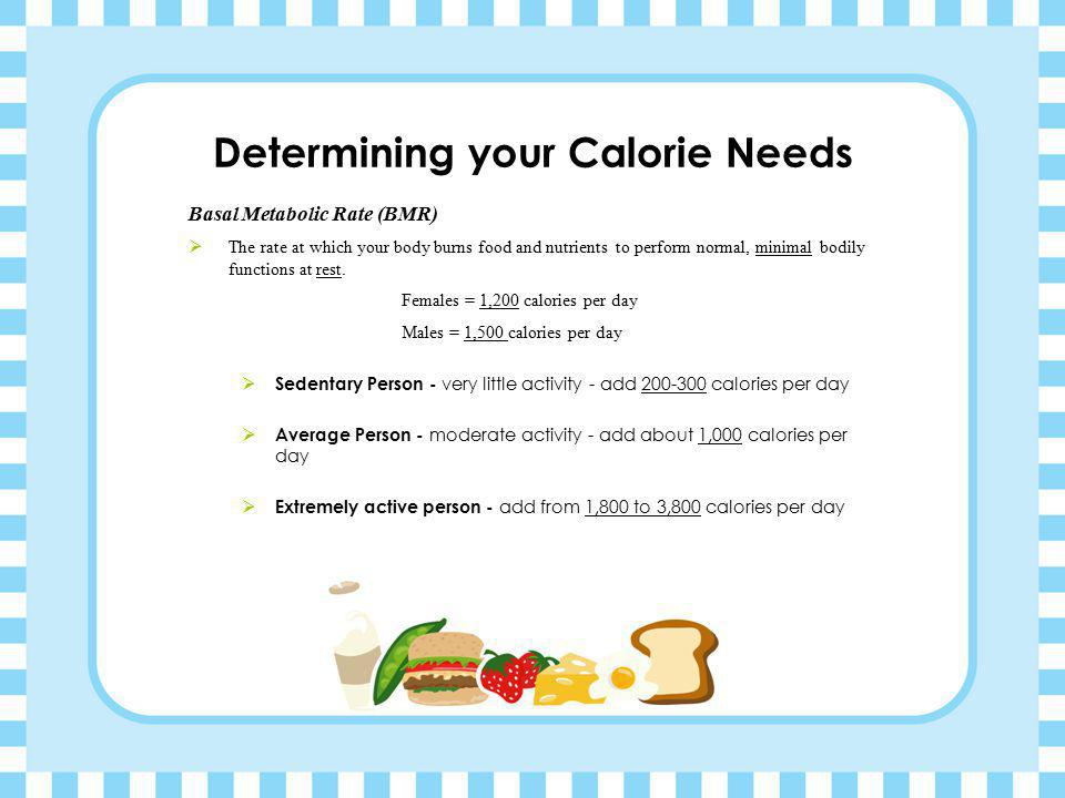 Determining your Calorie Needs