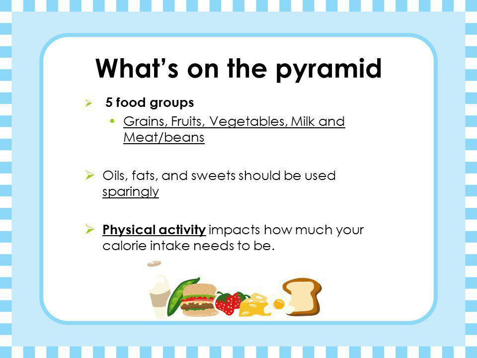 What's on the pyramid Grains, Fruits, Vegetables, Milk and Meat/beans