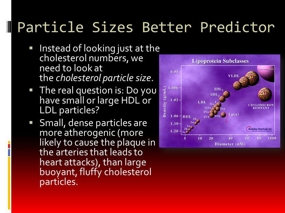 Particle Sizes Better Predictor
