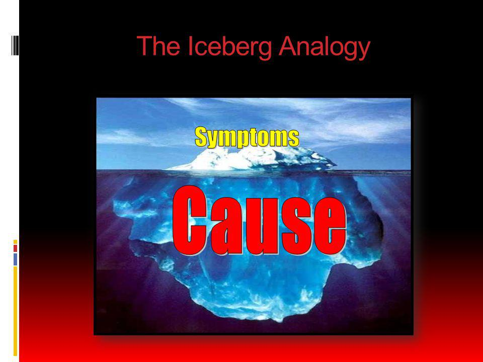 The Iceberg Analogy